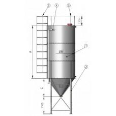 Силоса и склады цемента